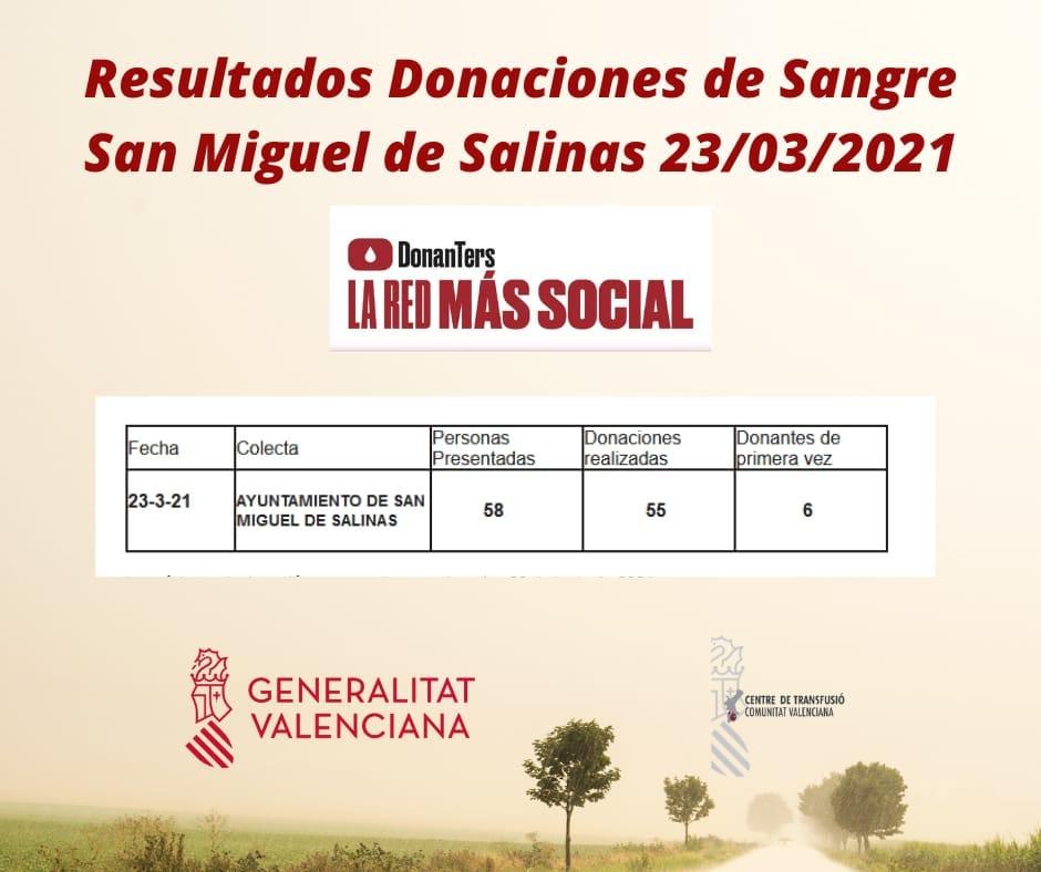 San Miguel de Salinas, más solidaria que nunca 6