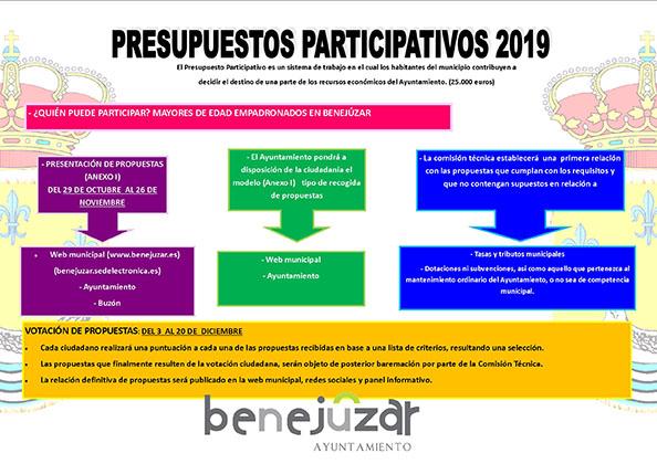 Benejúzar pone en marcha los Presupuestos Participativos con 25.000 € 6