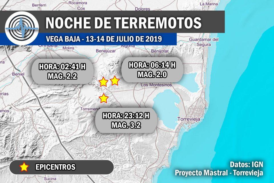 El suelo de la Vega Baja tiembla durante la madrugada 6