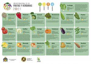 Orihuela fomentará el consumo local en el Año Internacional de Fruta y Verdura 7