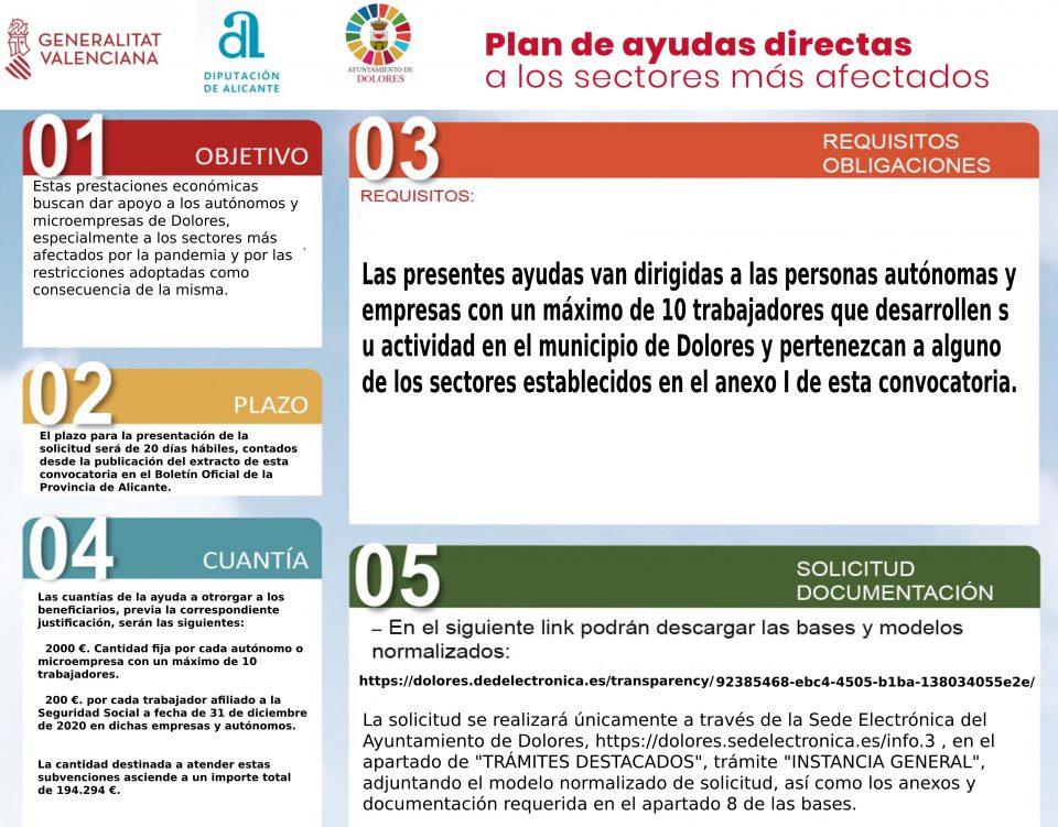 """El Ayuntamiento de Dolores aprueba la convocatoria de las """"Ayudas Paréntesis"""" 6"""