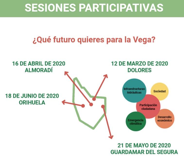 Este jueves arranca en Dolores el proceso de participación ciudadana del Plan Vega Renhace 6