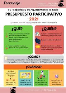 El Ayuntamiento de Torrevieja abre el plazo para los Presupuestos Participativos 2021 7