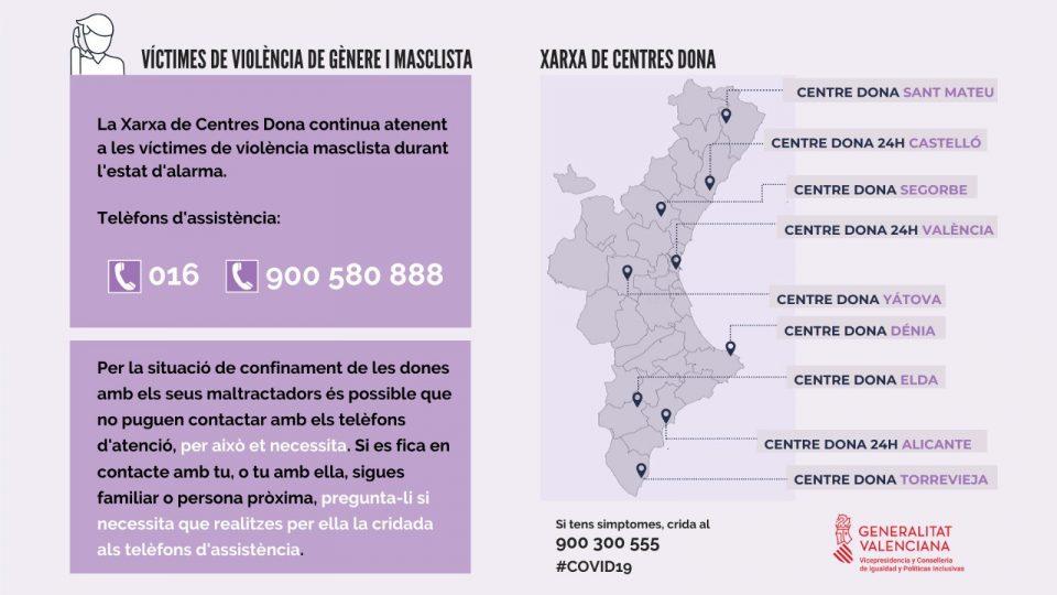 La atención a las víctimas de violencia de género se refuerza ante el confinamiento 6