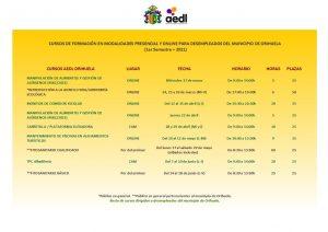 Orihuela pone en marcha 9 cursos formativos para desempleados 7