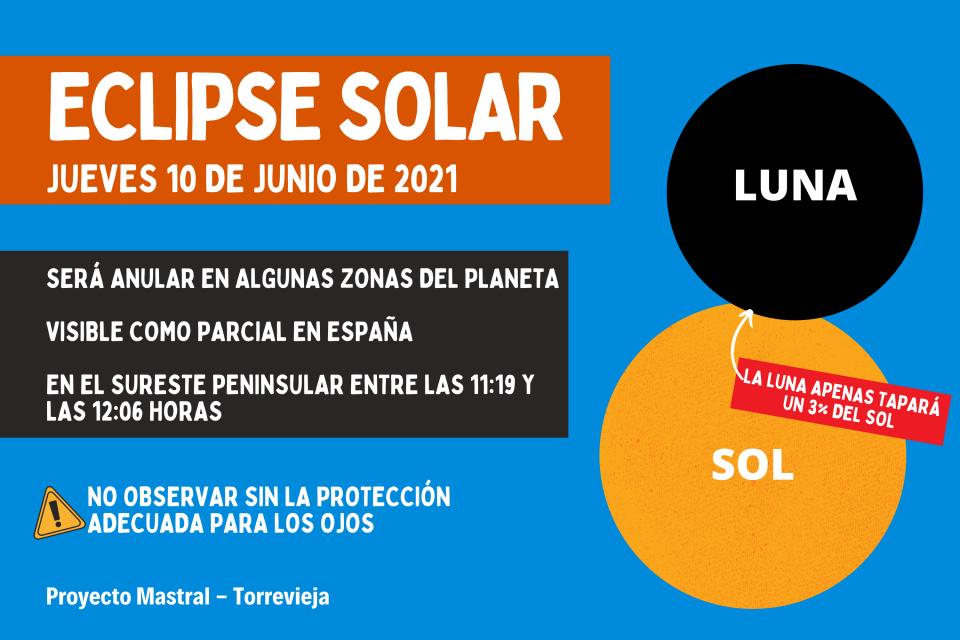 Este jueves se podrá ver un eclipse parcial de Sol 6