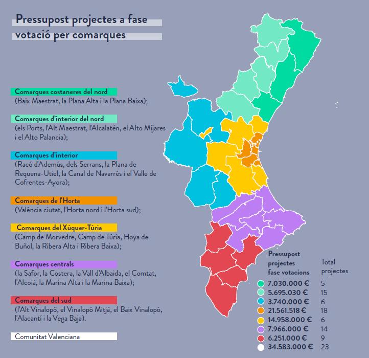 A votación la compra de terrenos del campo de concentración de Albatera en los Presupuestos Participativos de la Generalitat 6