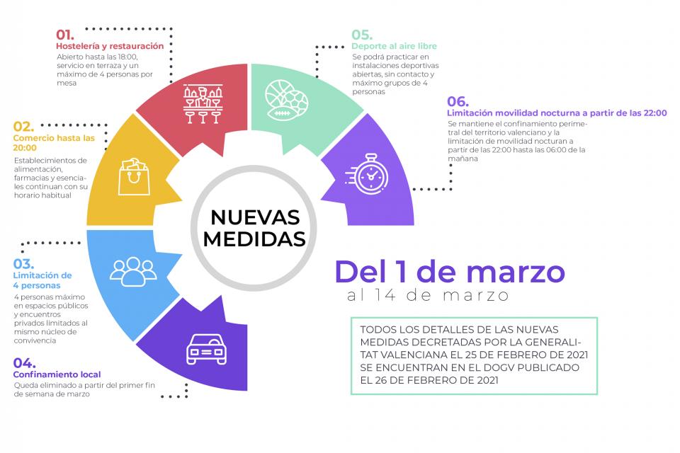 Dolón anuncia las medidas frente a la COVID19 en Torrevieja 6