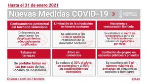 Endurecimiento de las medidas en la Comunidad Valenciana frente a la COVID19 7