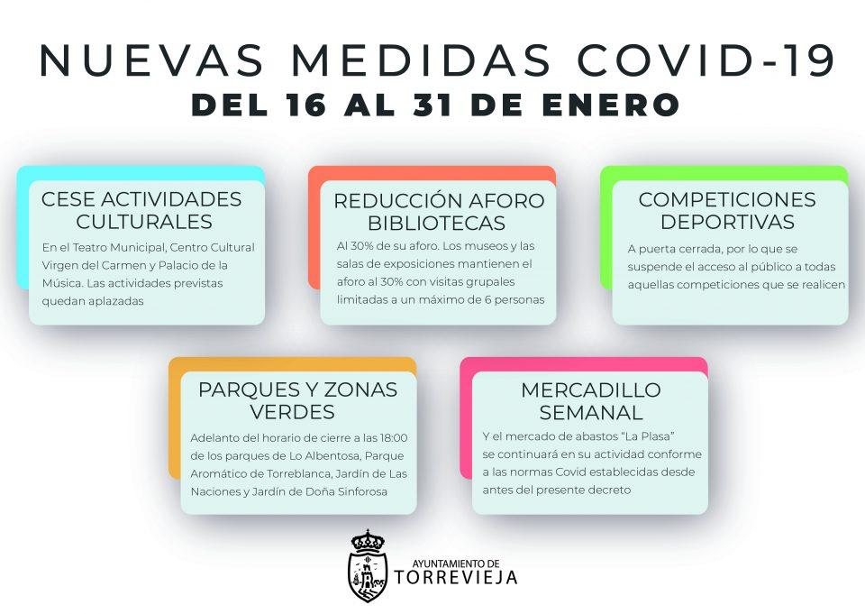 Torrevieja se suma al endurecimiento de las medidas ante el incremento de casos COVID19 6